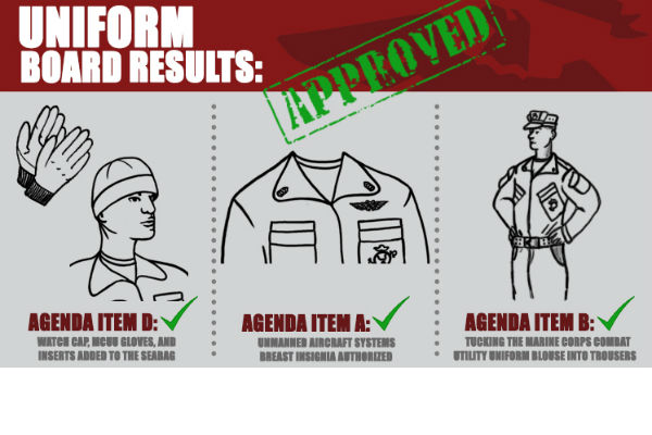 Marine Corps Authorizes Drone Operator Insignia For Uniforms