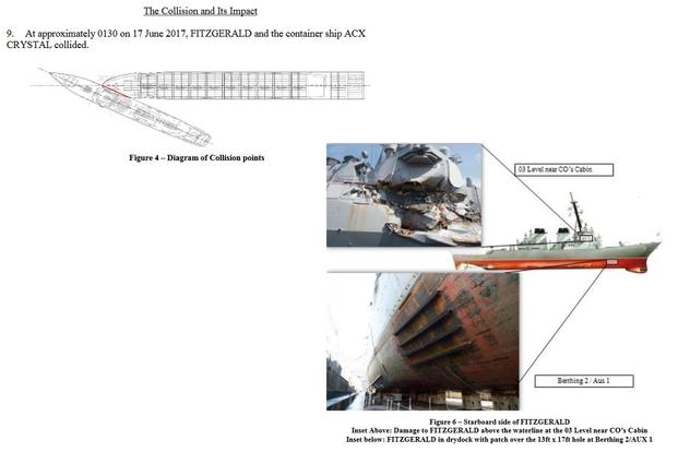 A depiction of where the USS Fitzgerald collided with the container ship ACX and the damage the Arleigh Burke-class destroyer incurred. (U.S. Navy images)