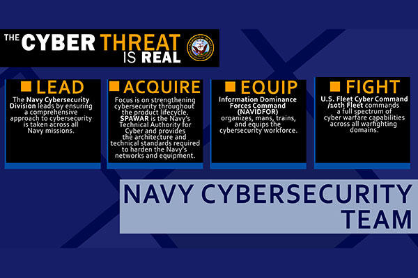 An infographic depicting cyber threats. U.S. government and Navy computer networks and systems now face a constant barrage of attacks and intrusion attempts. (U.S. Navy photo illustration)