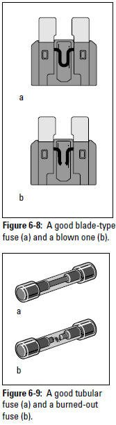 Good fuses versus blown fuses.