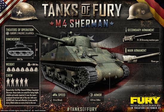 tanks of  u0026 39 fury u0026 39   1  m4 sherman